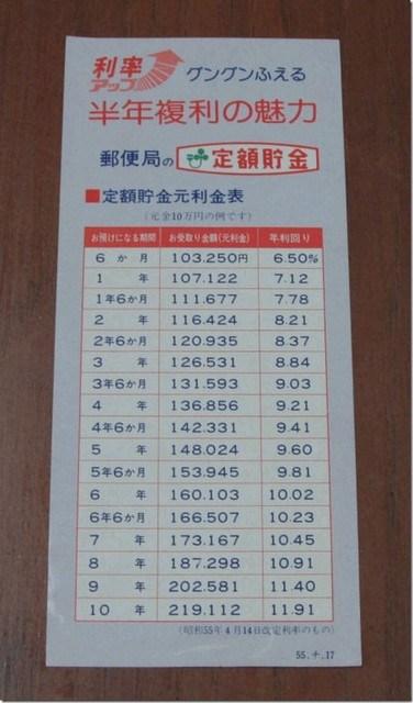昭和55年郵便局定期預金