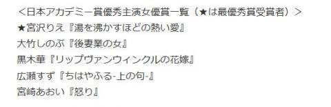 28譌・譛ャ繧「繧ォ繝・Α繝シ荳サ貍泌・ウ蜆ェ雉枩convert_20170313215321
