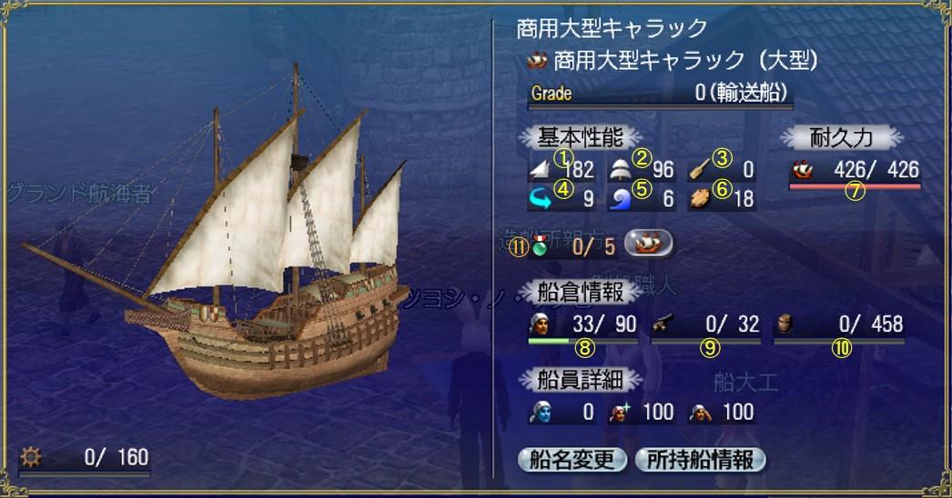 船パラメーター