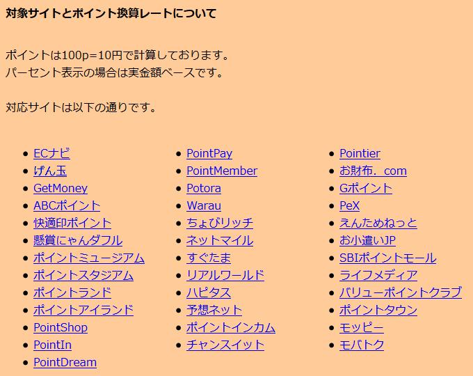 Mark Point 対象サイトとポイント換算レートについて -