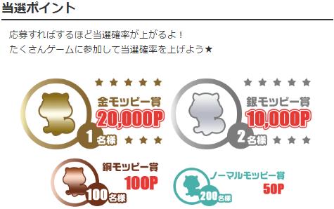 ポイントキャンペーン モッピー賞