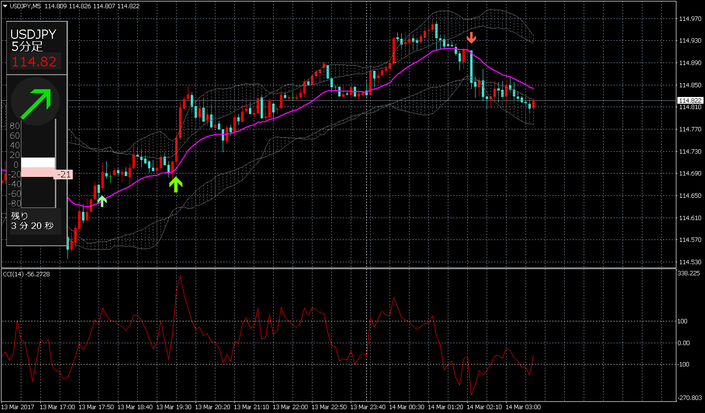 usdjpy-m5-trading-point-seychelles-5.png