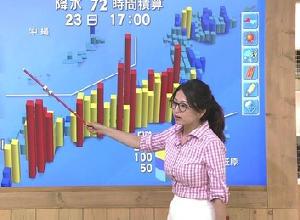 NHKの気象予報士 福岡良子の着衣巨乳がボタンがはじけそうなレベルな件