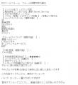 めいぷる 激安 Secret Serviceいちご口コミ1-1