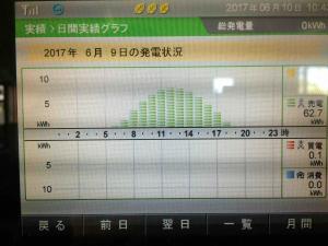 fc2blog_20170610104403c9d.jpg