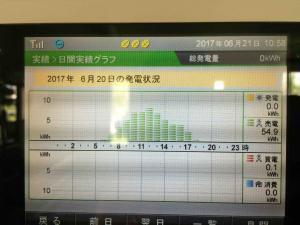 fc2blog_2017062122104714a.jpg