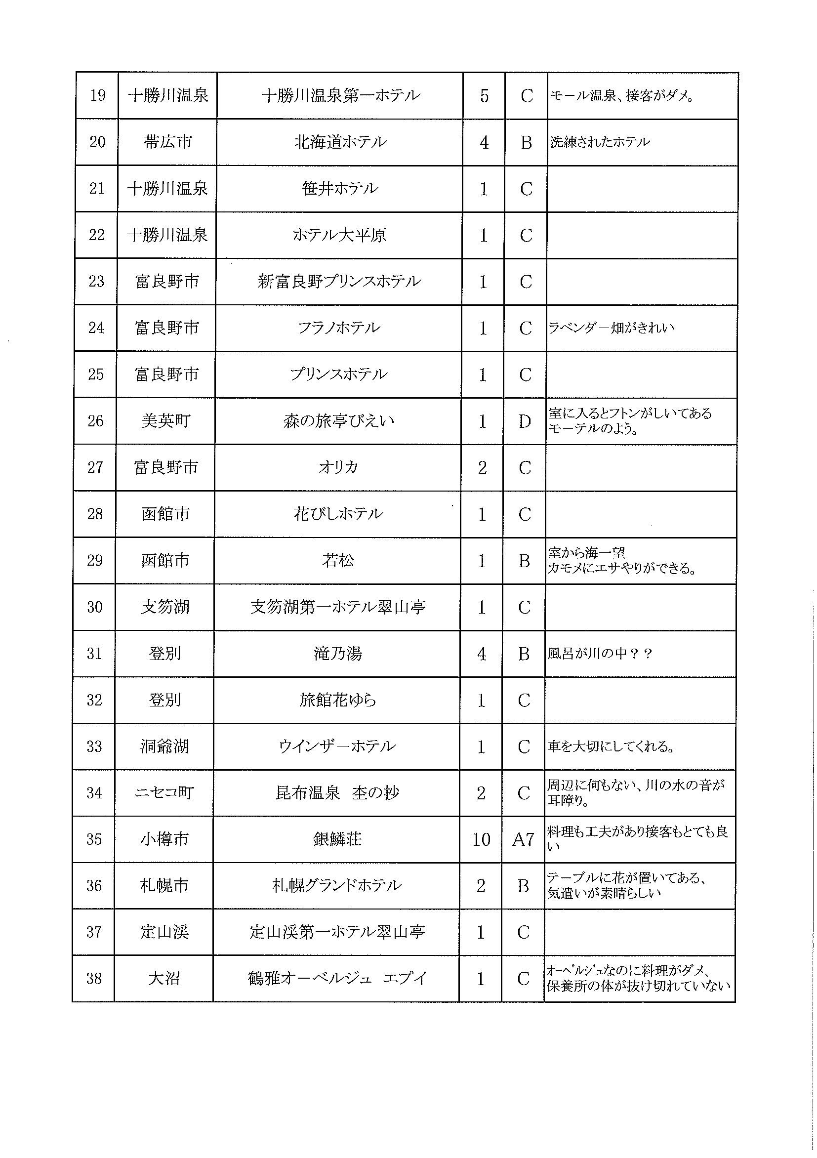 北海道29改訂-2JPG