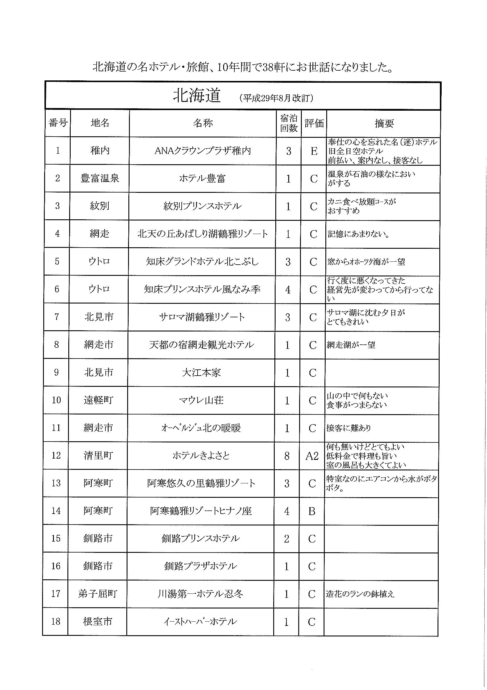 北海道29改訂-1修正JPG