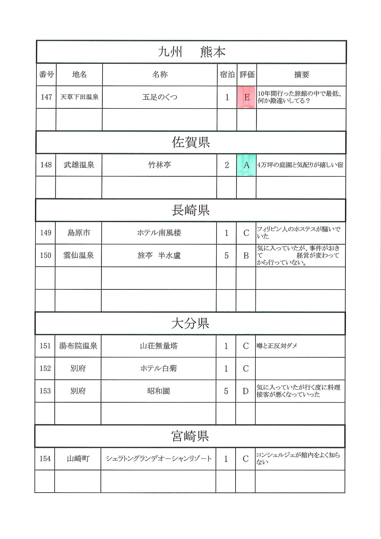 ランキング改訂版12