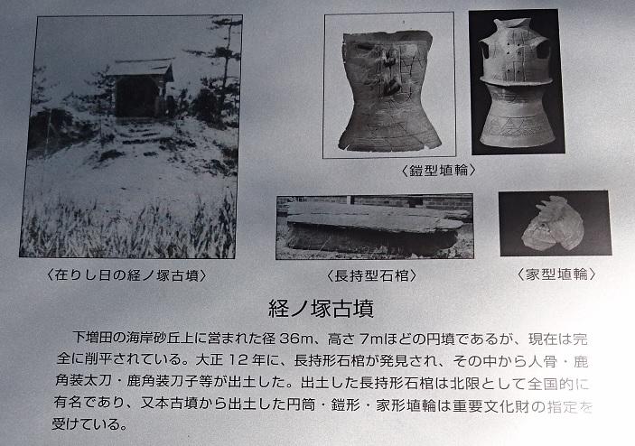 経の塚古墳(雷神山古墳現地解説板より)
