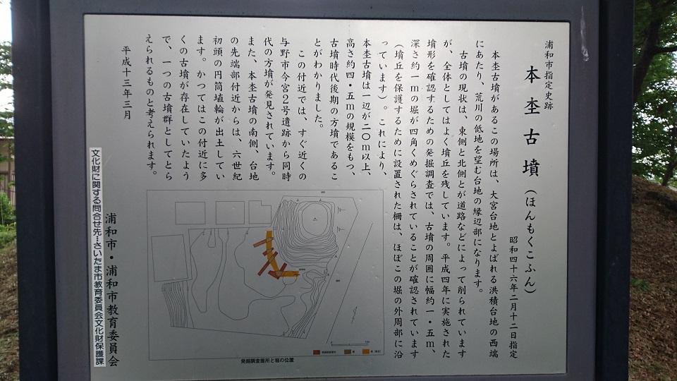 浦和本杢古墳解説板