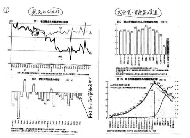 日本共産党 財源資料1