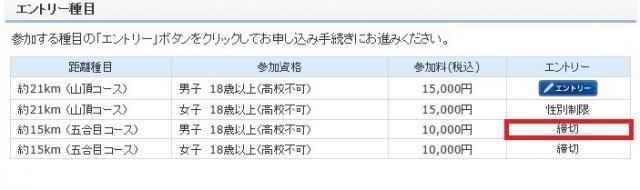 富士登山競走(狂騒)