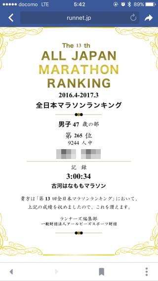170523全日本マラソンランキング