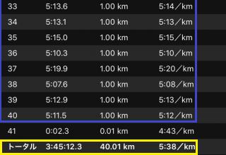 170816ガーミンラップ表33-40kmkai