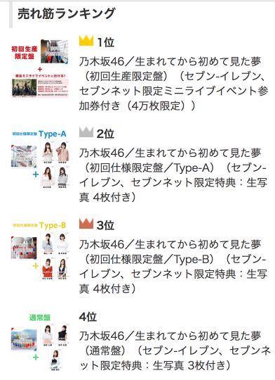 生まれてから初めて見た夢,乃木坂46,新曲,アルバム, 3rd,20170430,セブンライブ,ランキング
