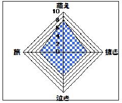 萌え・ヌキ・泣き・旅1