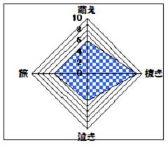 萌え・ヌキ・泣き・旅2