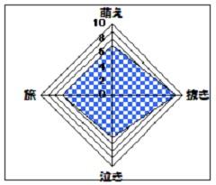 萌え・ヌキ・泣き・旅3