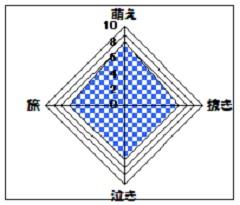 萌え・ヌキ・泣き・旅4