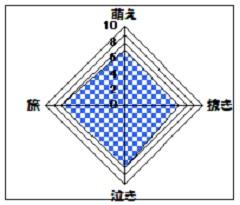 萌え・ヌキ・泣き・旅5