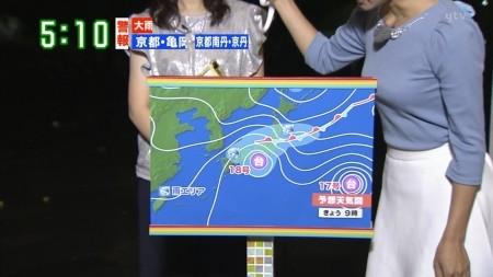 気象予報士031