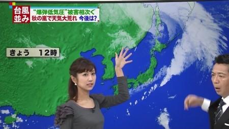 気象予報士037