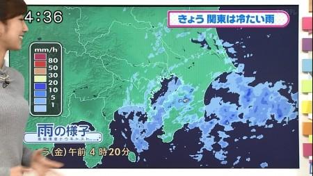 気象予報士044