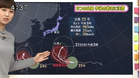 気象予報士045