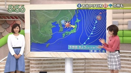 気象予報士058