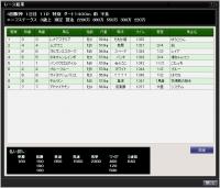 78S9月3週 エニフステークスの結果