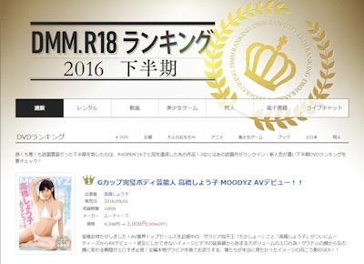 2016年下半期DVDランキング -DMM