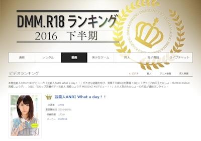 2016年下半期アダルト動画ランキング -DMM