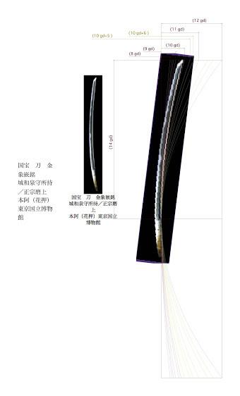日本刀の分析