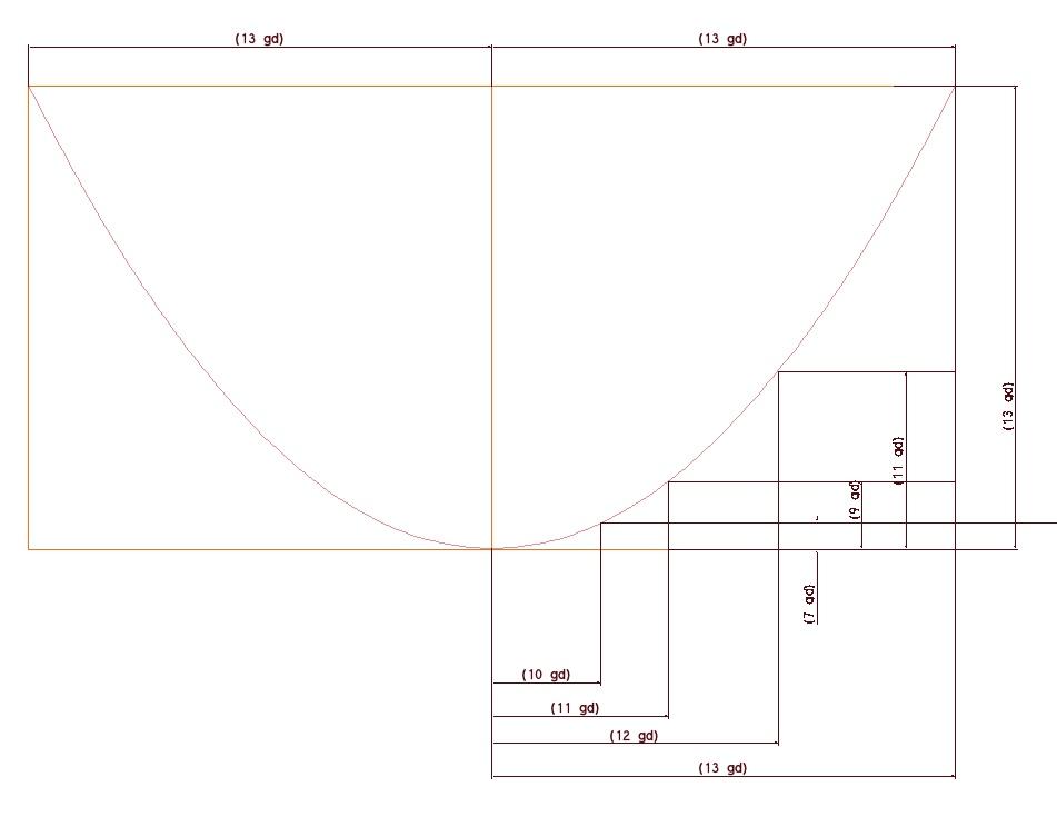 懸垂線と黄金分割の関係見やすく