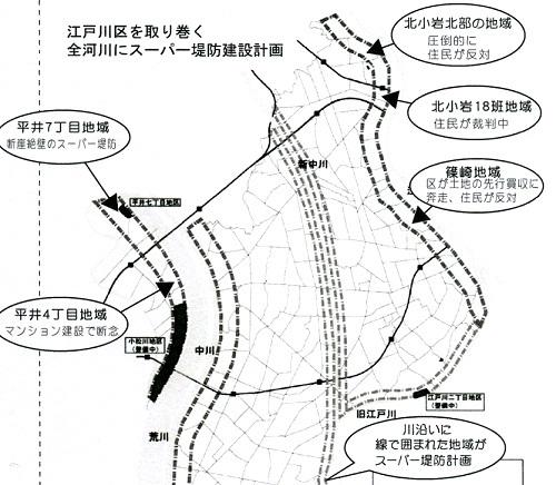 写真③スーパー堤防河川マップ95KB