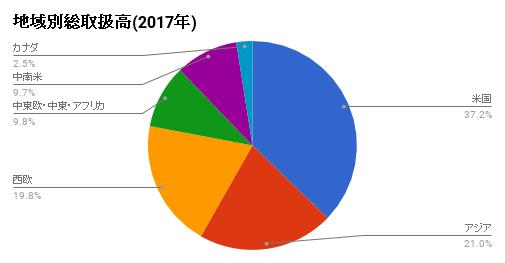 uriagearea-2017-V.png