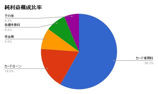 uriagekousei-2016-AXP.png