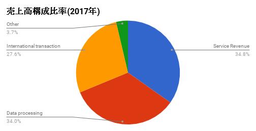 uriagekousei-2017-V.png