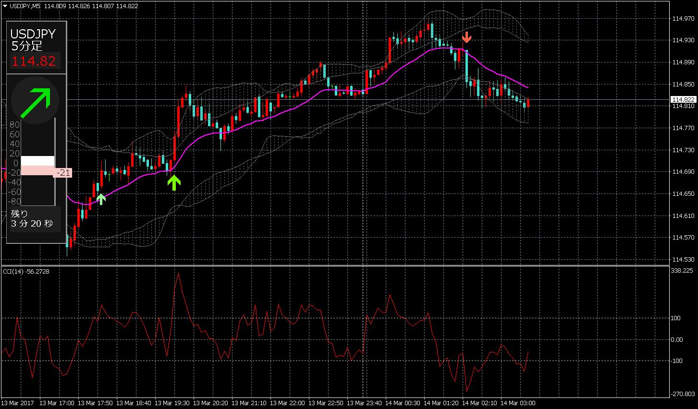 usdjpy-m5-trading-point-seychelles-5.png
