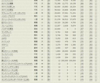 念属リスト02