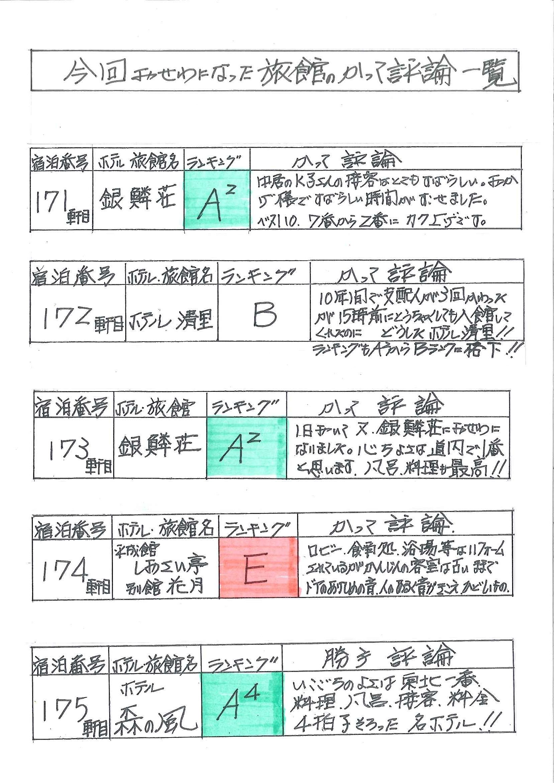 北海道旅行9月28日-B