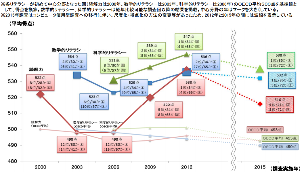 fig01-1074x620-1.png