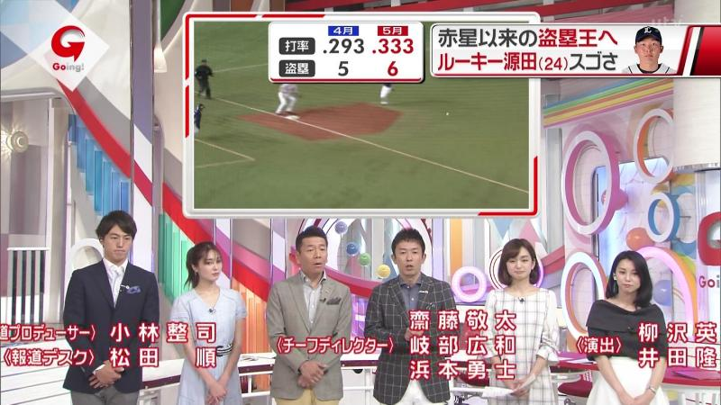 Going! Sports&News