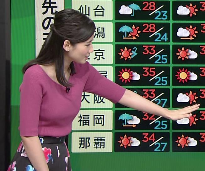 森川夕貴 おっぱい画像2
