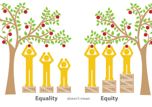 post_2016_Equality-vs-Equity.png